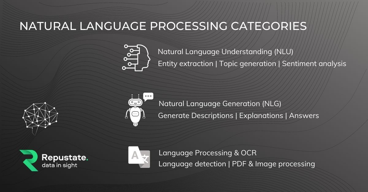 3 Basic Categories of Natural Language Processing