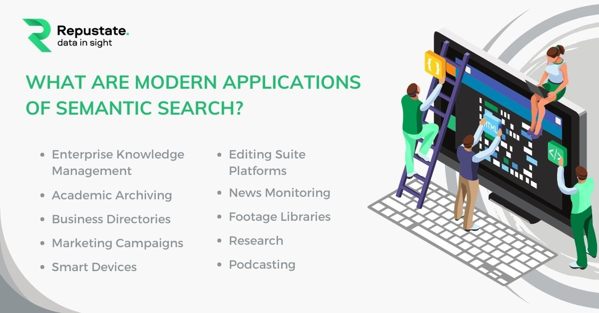 10 advanced applications of semantic search